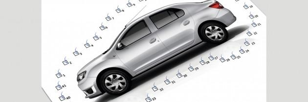 Лятна Сервизна Кампания 2013 – Dacia
